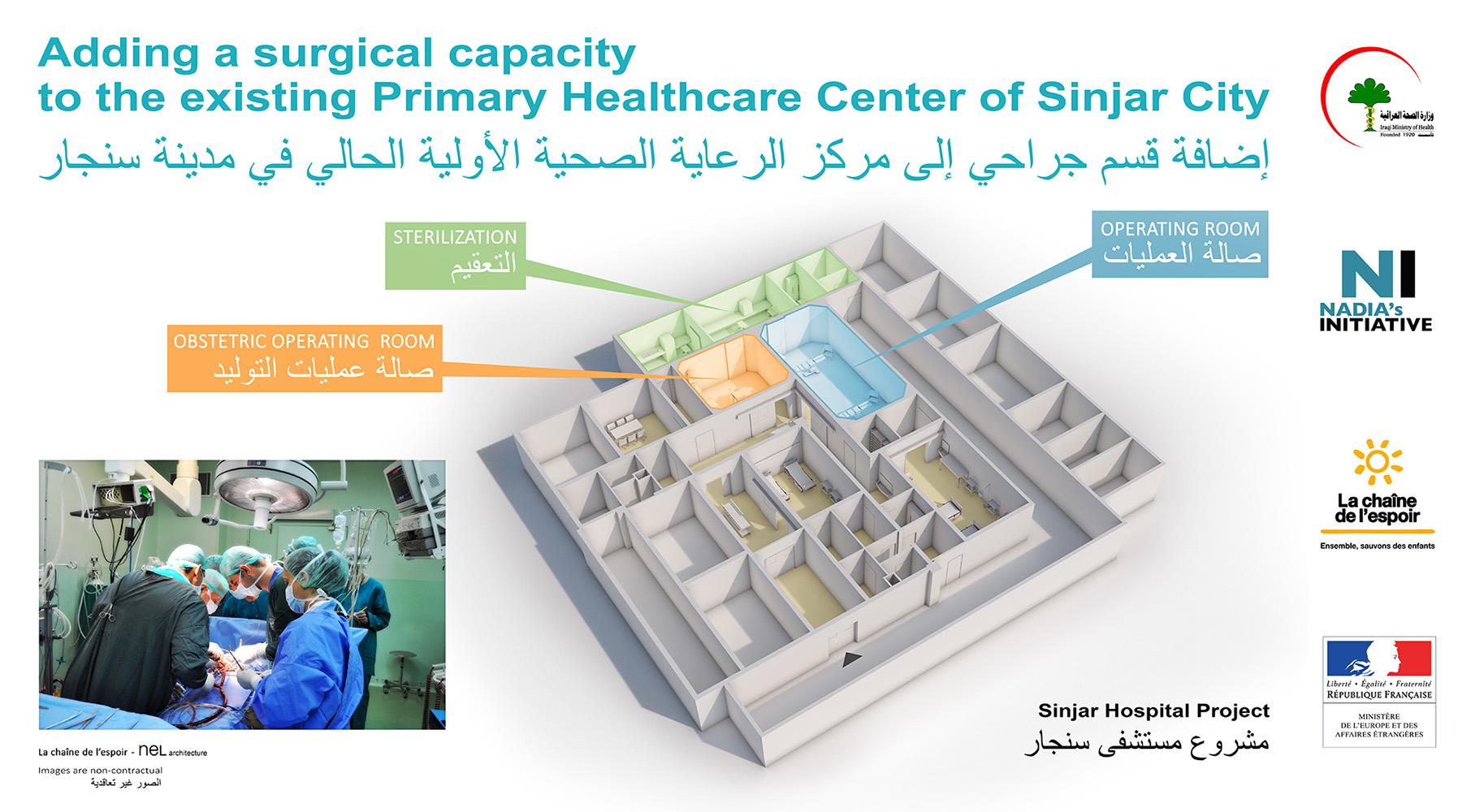 003_Nouvel-hopital-de-Sinjar-Irak-Nel-architecture-Marianoel-Garcia-architecte-PANNEAU-MEDICAL-1000